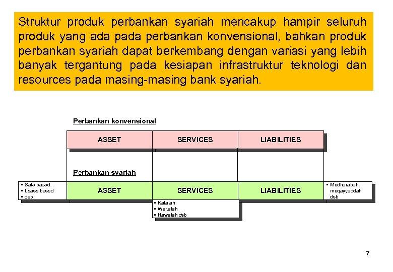 Struktur produk perbankan syariah mencakup hampir seluruh produk yang ada perbankan konvensional, bahkan produk