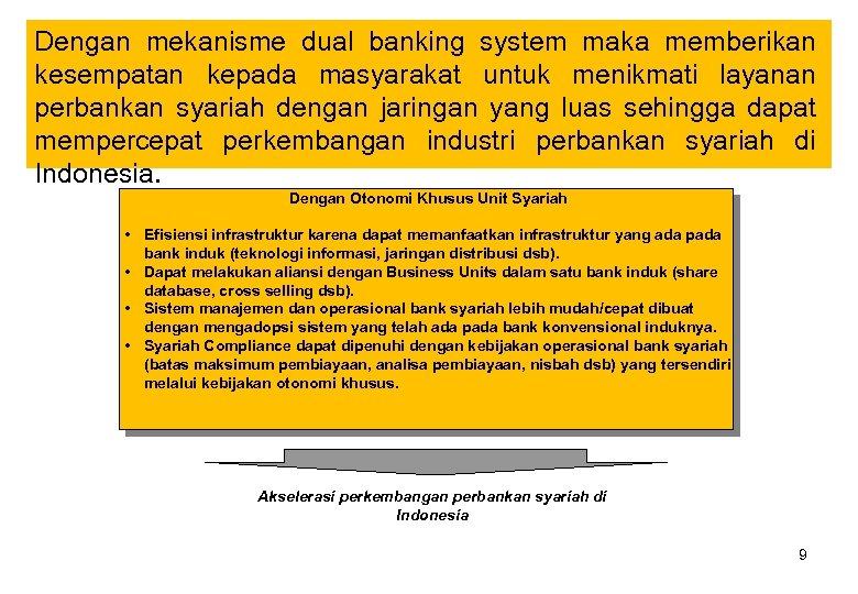 Dengan mekanisme dual banking system maka memberikan kesempatan kepada masyarakat untuk menikmati layanan perbankan