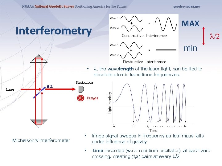 MAX Interferometry /2 min , the wavelength of the laser light, can be tied
