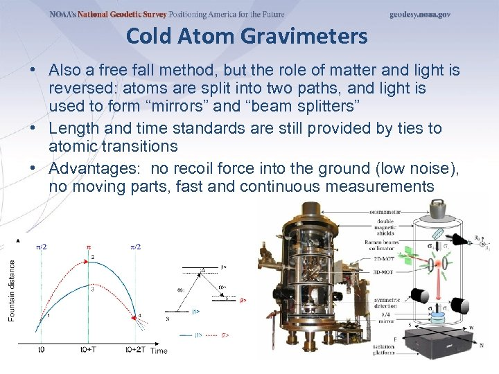 Cold Atom Gravimeters • Also a free fall method, but the role of matter
