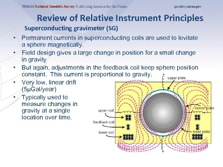 Review of Relative Instrument Principles Superconducting gravimeter (SG) • Permanent currents in superconducting coils