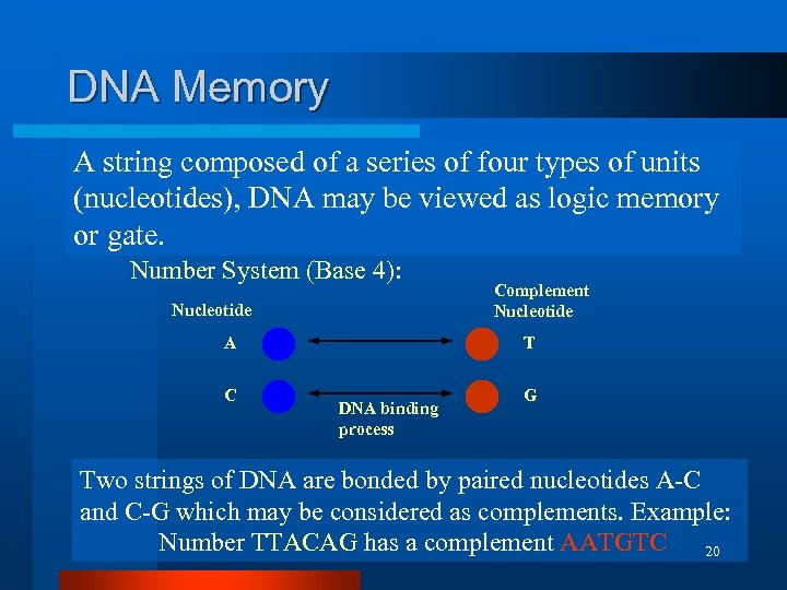 DNA Memory A string composed of a series of four types of units (nucleotides),