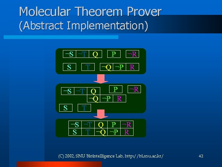 Molecular Theorem Prover (Abstract Implementation) ¬S ¬T Q S T P ¬R ¬Q ¬P