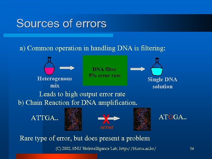 Sources of errors a) Common operation in handling DNA is filtering: Heterogenous mix DNA
