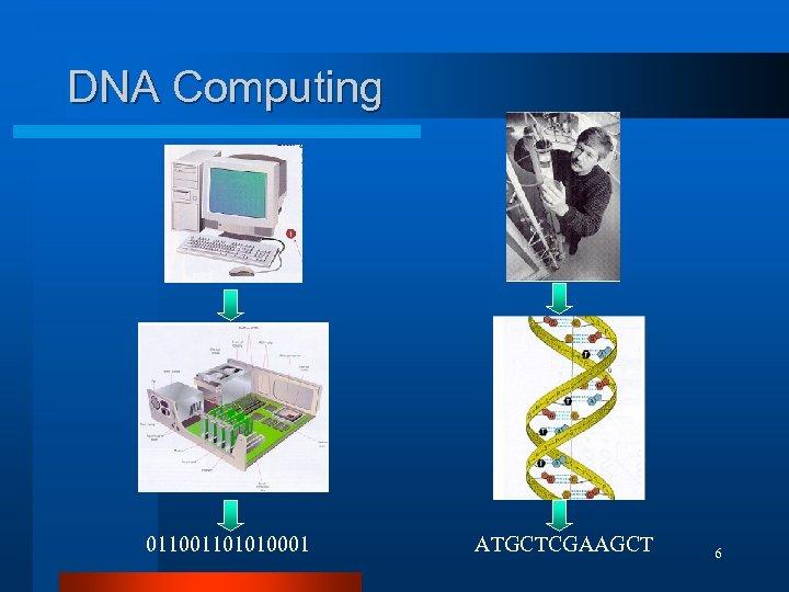 DNA Computing 01101010001 ATGCTCGAAGCT 6