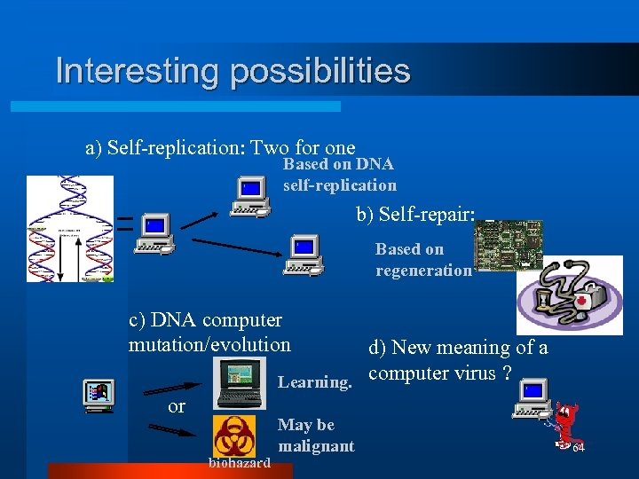Interesting possibilities a) Self-replication: Two for one Based on DNA self-replication b) Self-repair: Based