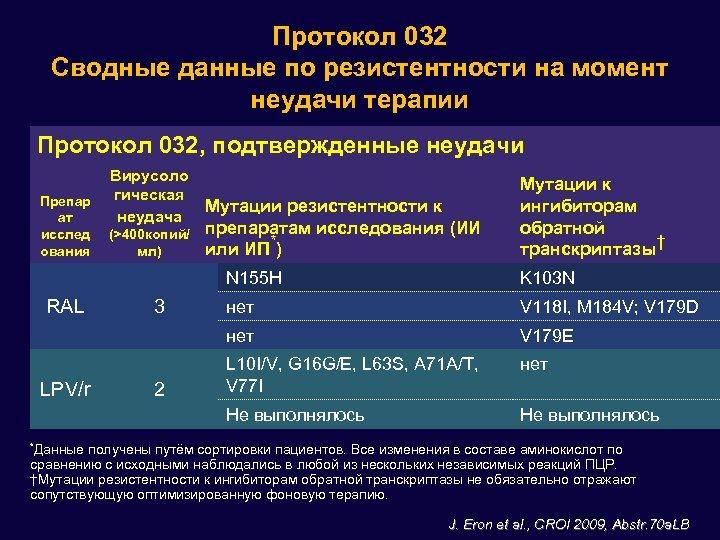 Протокол 032 Сводные данные по резистентности на момент неудачи терапии Протокол 032, подтвержденные неудачи
