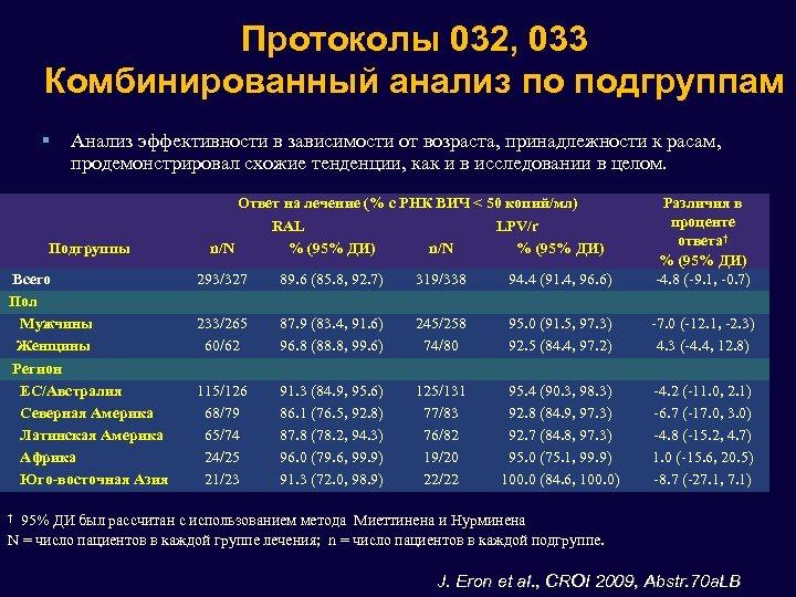 Протоколы 032, 033 Комбинированный анализ по подгруппам § Анализ эффективности в зависимости от возраста,