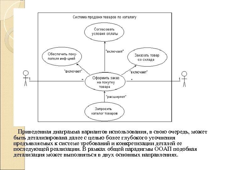 Приведенная диаграмма вариантов использования, в свою очередь, может быть детализирована далее с целью более