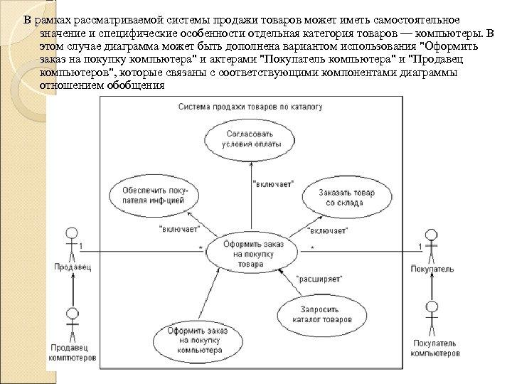 В рамках рассматриваемой системы продажи товаров может иметь самостоятельное значение и специфические особенности отдельная
