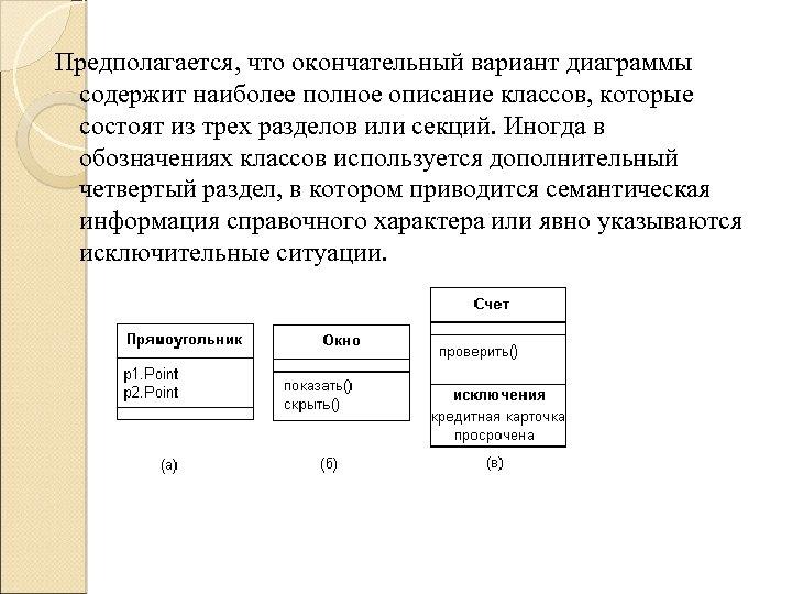 Предполагается, что окончательный вариант диаграммы содержит наиболее полное описание классов, которые состоят из трех