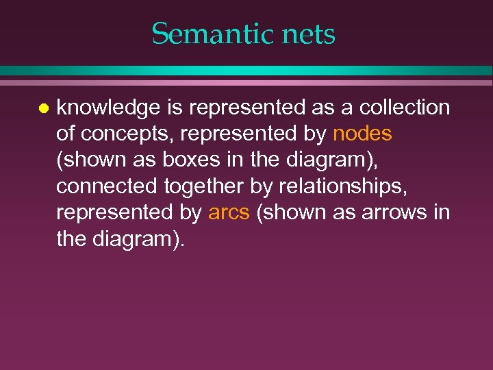 Semantic nets l knowledge is represented as a collection of concepts, represented by nodes