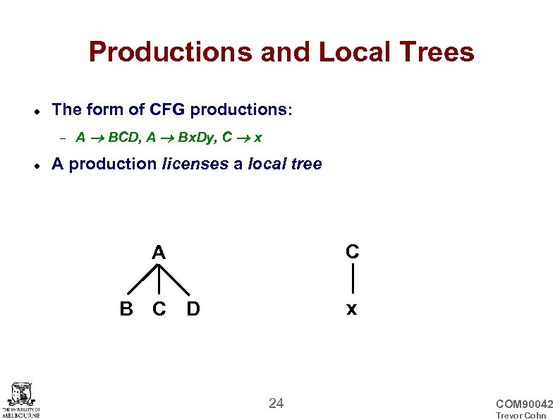 Productions and Local Trees The form of CFG productions: A BCD, A Bx. Dy,