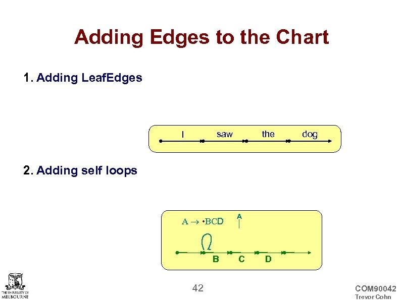 Adding Edges to the Chart 1. Adding Leaf. Edges saw I the dog 2.