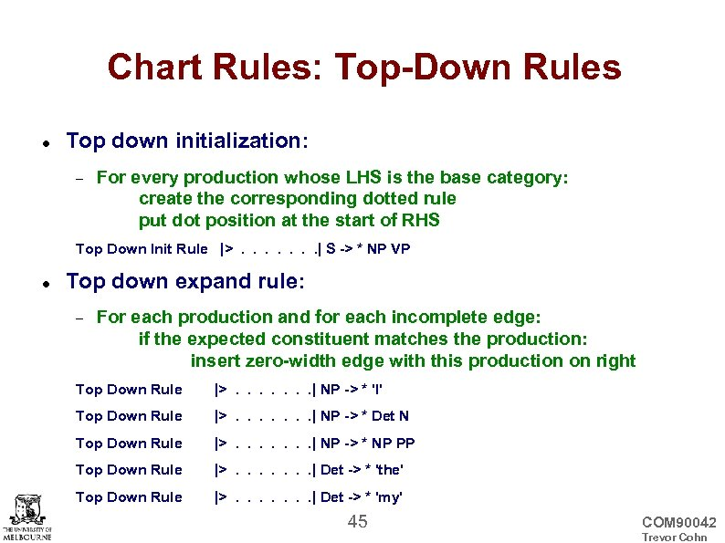 Chart Rules: Top-Down Rules Top down initialization: For every production whose LHS is the