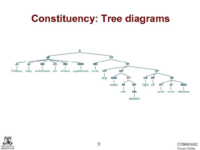 Constituency: Tree diagrams 9 COM 90042 Trevor Cohn