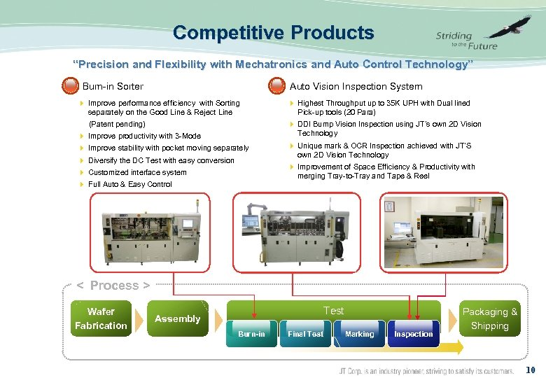 """Competitive Products """"Precision and Flexibility with Mechatronics and Auto Control Technology"""" Burn-in Sorter Auto"""