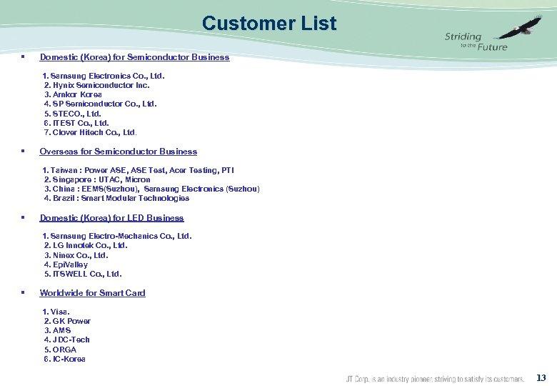 Customer List § Domestic (Korea) for Semiconductor Business 1. Samsung Electronics Co. ,