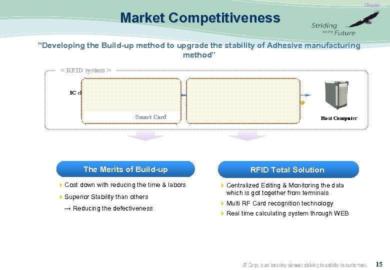 """Chapter 03 Market Competitiveness """"Developing the Build-up method to upgrade the stability of Adhesive"""
