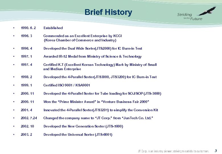 Brief History • 1990. 6. 2 Established • 1996. 3 Commended as an Excellent