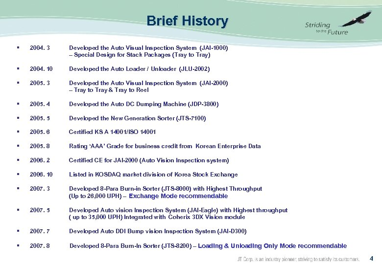Brief History § 2004. 3 Developed the Auto Visual Inspection System (JAI-1000) –