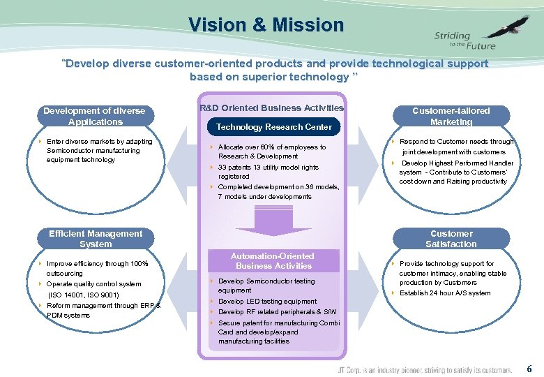"""Vision & Mission """"Develop diverse customer-oriented products and provide technological support based on"""