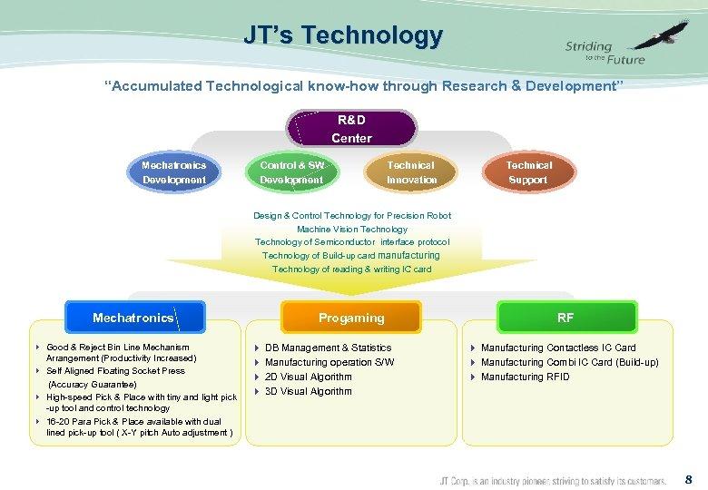 "JT's Technology ""Accumulated Technological know-how through Research & Development"" R&D Center Mechatronics Development Control"