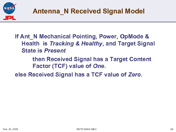 Antenna_N Received Signal Model If Ant_N Mechanical Pointing, Power, Op. Mode & Health is