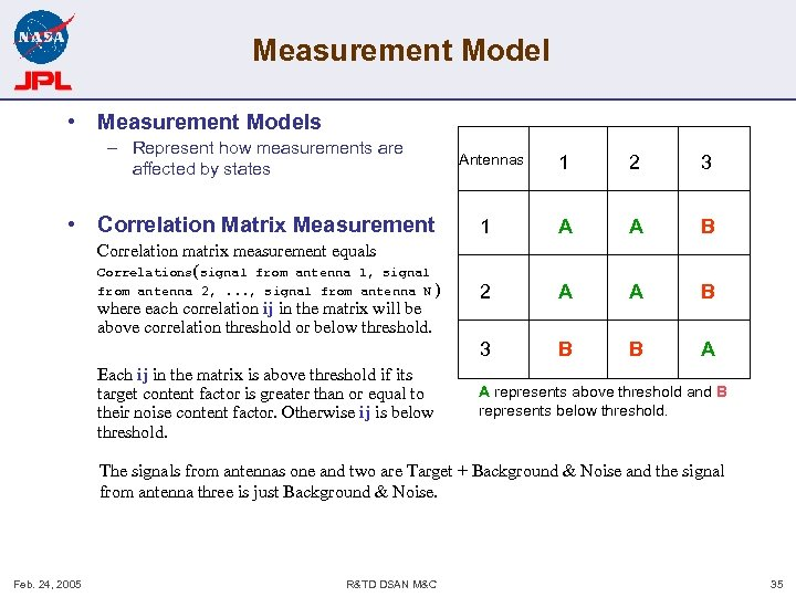 Measurement Model • Measurement Models – Represent how measurements are affected by states Antennas