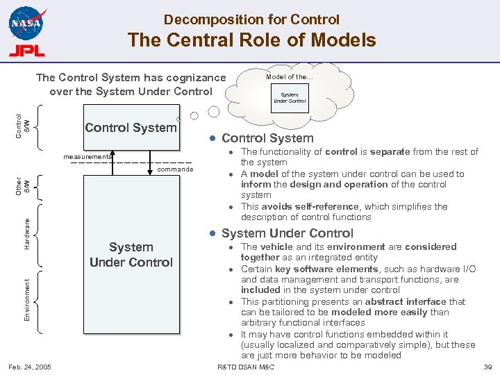 Decomposition for Control The Central Role of Models Control S/W The Control System has