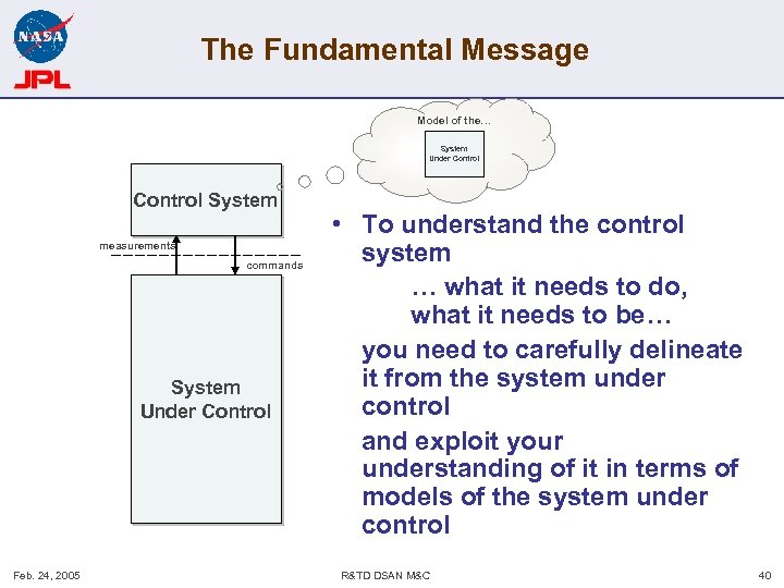 The Fundamental Message Model of the… System Under Control System measurements commands System Under