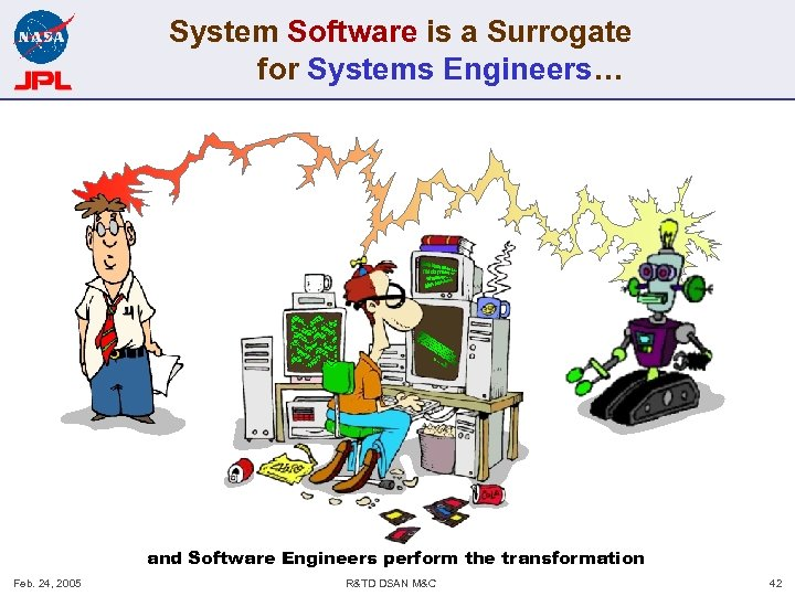 System Software is a Surrogate for Systems Engineers… and Software Engineers perform the transformation