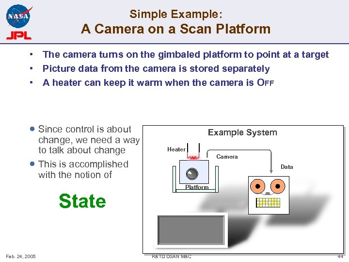 Simple Example: A Camera on a Scan Platform • The camera turns on the