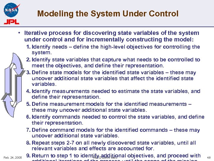 Modeling the System Under Control • Iterative process for discovering state variables of the