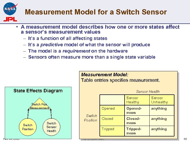 Measurement Model for a Switch Sensor • A measurement model describes how one or