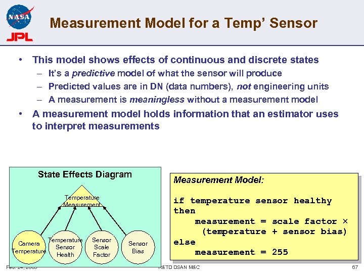 Measurement Model for a Temp' Sensor • This model shows effects of continuous and