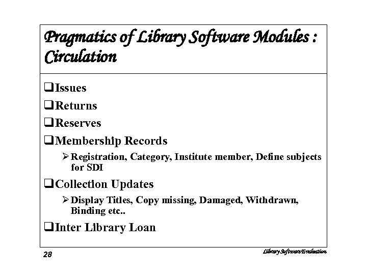 Pragmatics of Library Software Modules : Circulation q. Issues q. Returns q. Reserves q.