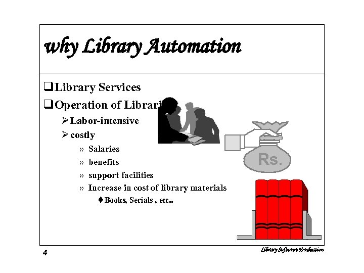 why Library Automation q. Library Services q. Operation of Libraries Ø Labor-intensive Ø costly