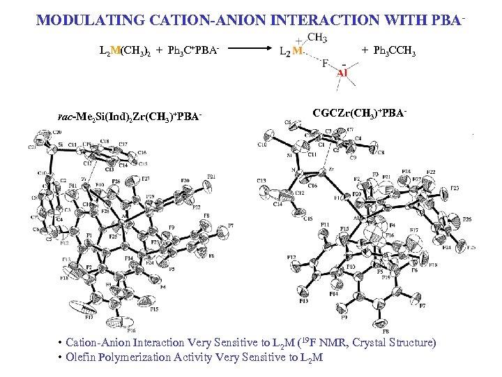 MODULATING CATION-ANION INTERACTION WITH PBAL 2 M(CH 3)2 + Ph 3 C+PBA- rac-Me 2