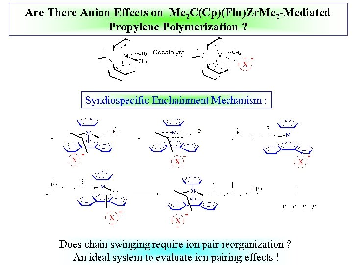 Are There Anion Effects on Me 2 C(Cp)(Flu)Zr. Me 2 -Mediated Propylene Polymerization ?