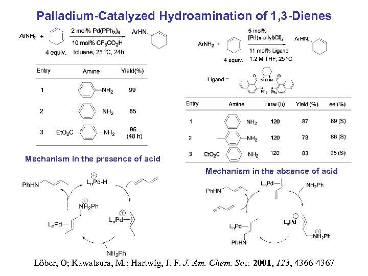 Palladium-Catalyzed Hydroamination of 1, 3 -Dienes Mechanism in the presence of acid Mechanism in
