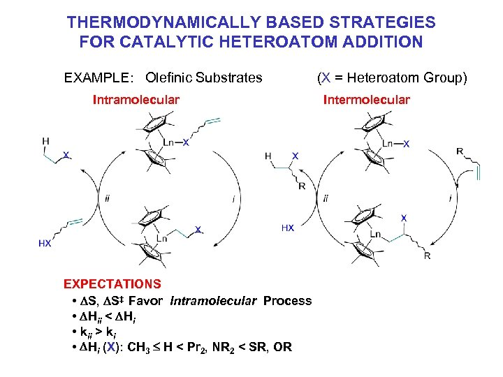 THERMODYNAMICALLY BASED STRATEGIES FOR CATALYTIC HETEROATOM ADDITION EXAMPLE: Olefinic Substrates Intramolecular EXPECTATIONS • S,