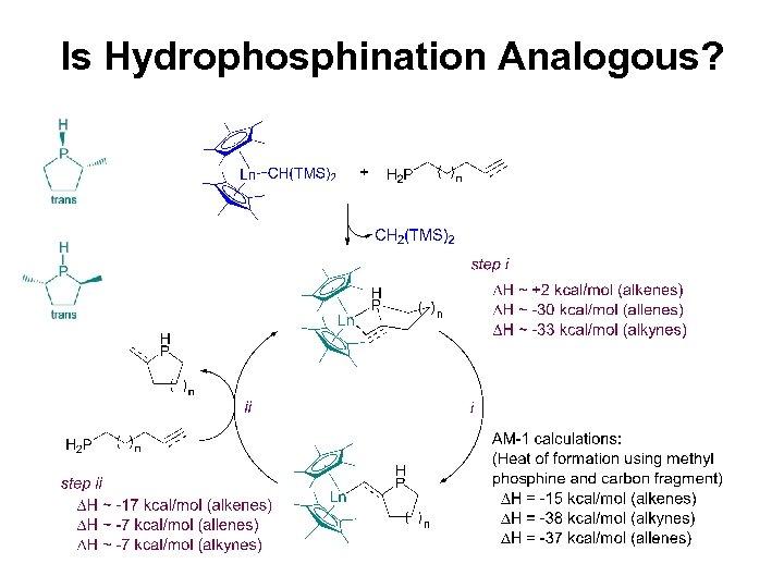 Is Hydrophosphination Analogous?