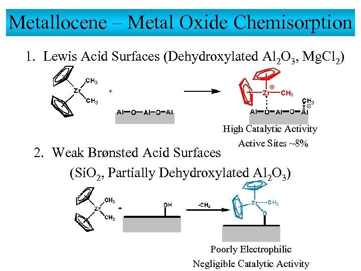 Metallocene – Metal Oxide Chemisorption 1. Lewis Acid Surfaces (Dehydroxylated Al 2 O 3,