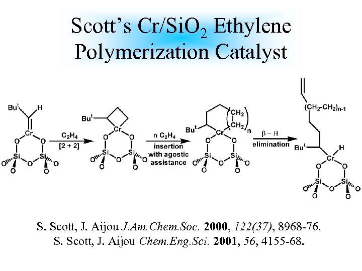 Scott's Cr/Si. O 2 Ethylene Polymerization Catalyst S. Scott, J. Aijou J. Am. Chem.