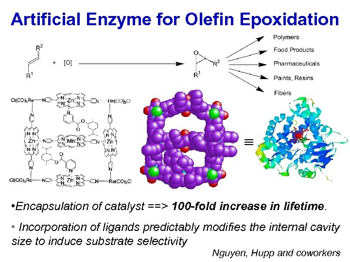 Artificial Enzyme for Olefin Epoxidation º • Encapsulation of catalyst ==> 100 -fold increase