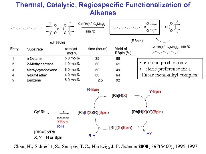 Thermal, Catalytic, Regiospecific Functionalization of Alkanes (RBpin) • terminal product only steric preference for