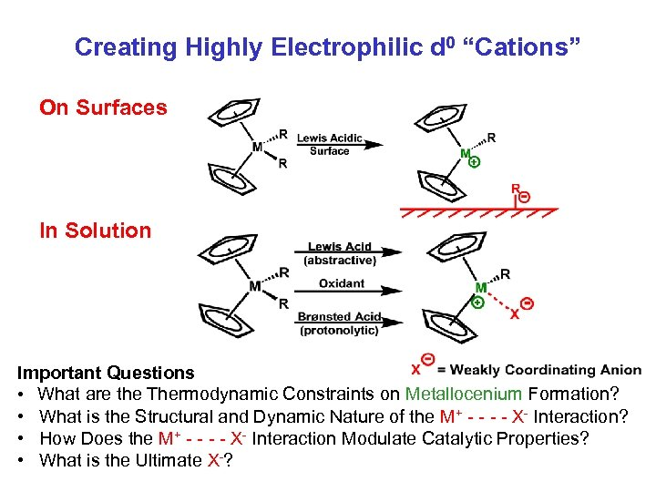 """Creating Highly Electrophilic d 0 """"Cations"""" On Surfaces In Solution Important Questions • What"""
