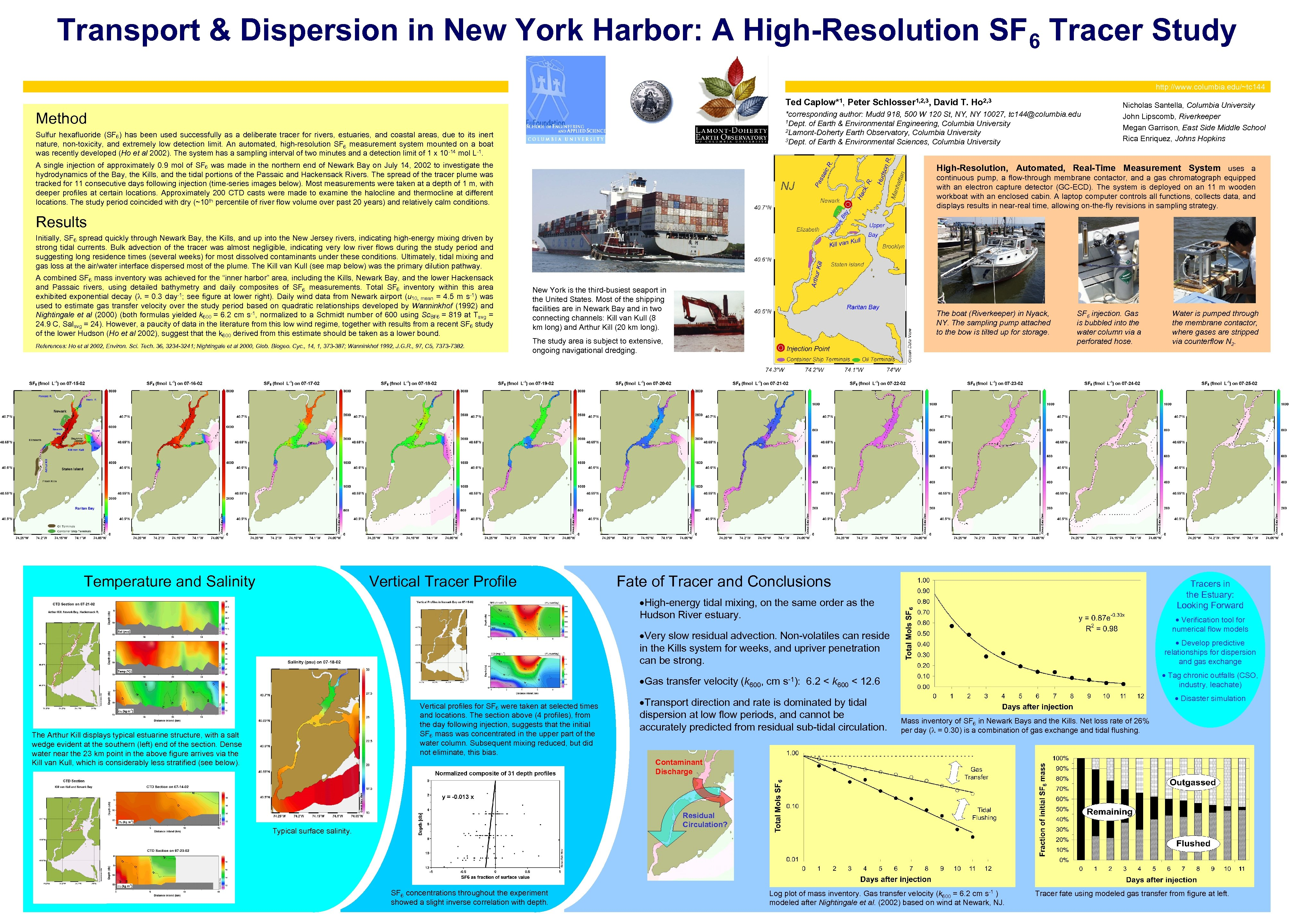 Transport & Dispersion in New York Harbor: A High-Resolution SF 6 Tracer Study http: