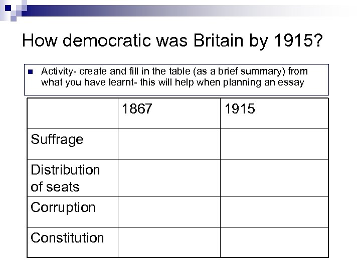 How democratic was Britain by 1915? n Activity- create and fill in the table